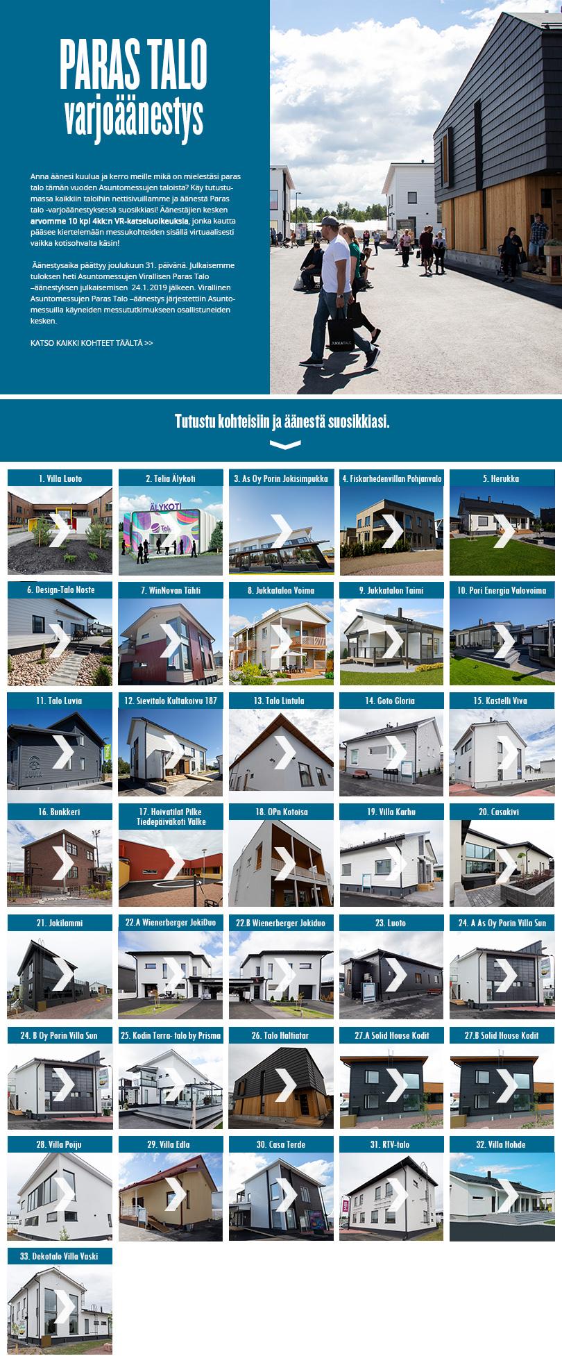 Asuntomessujen Paras talo -varjoäänestys