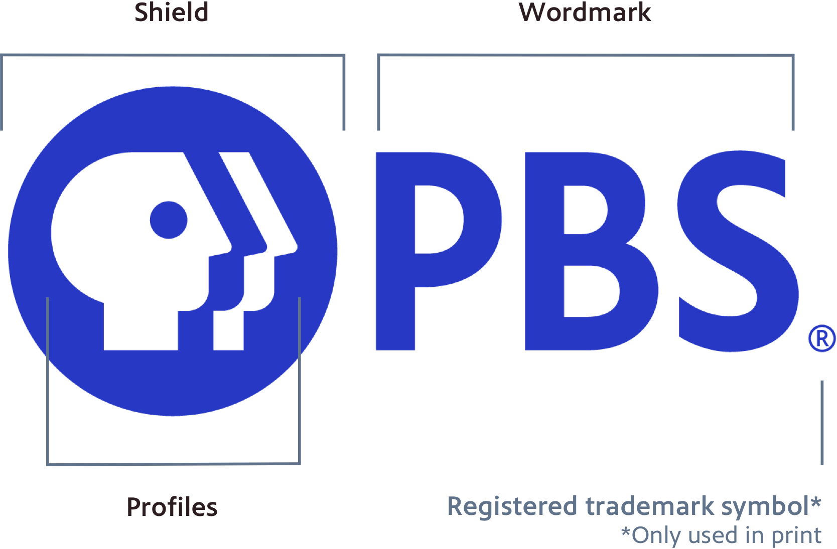 Brand mark elements of the PBS logo